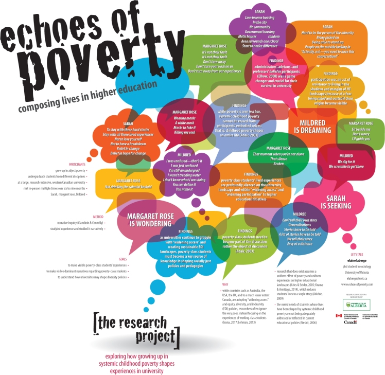 echoes-of-poverty-poster-20-x-20-no-outlines